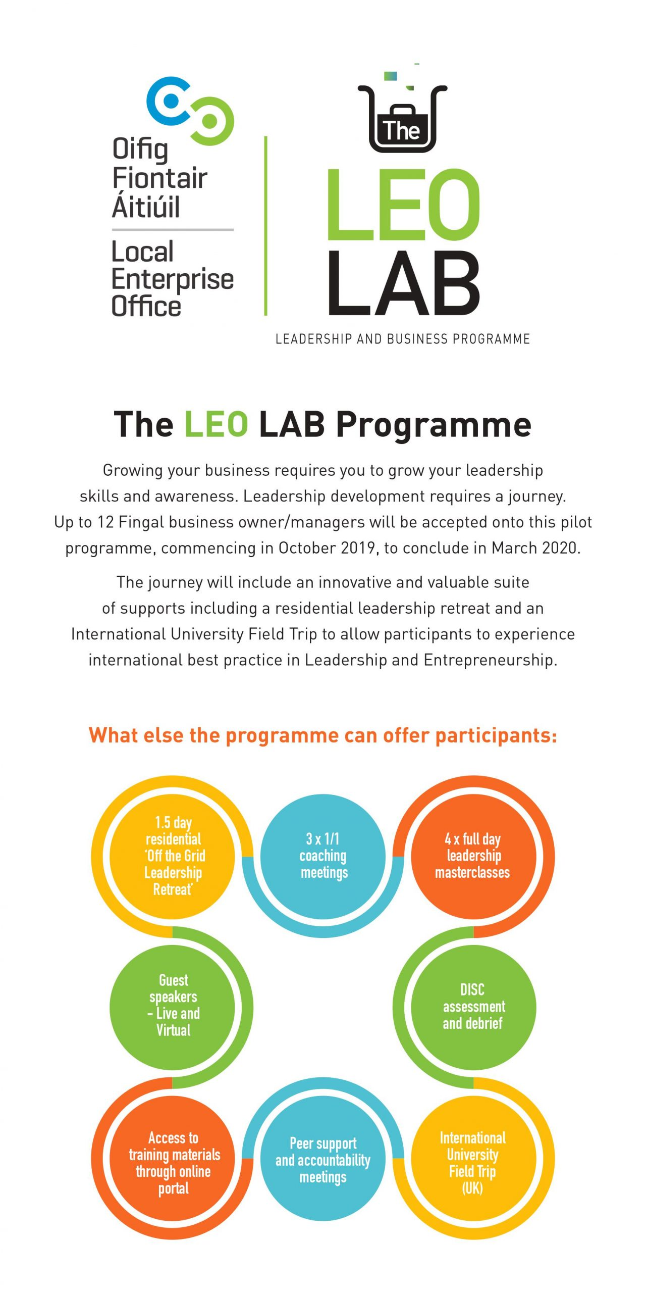 LEO Lab 1